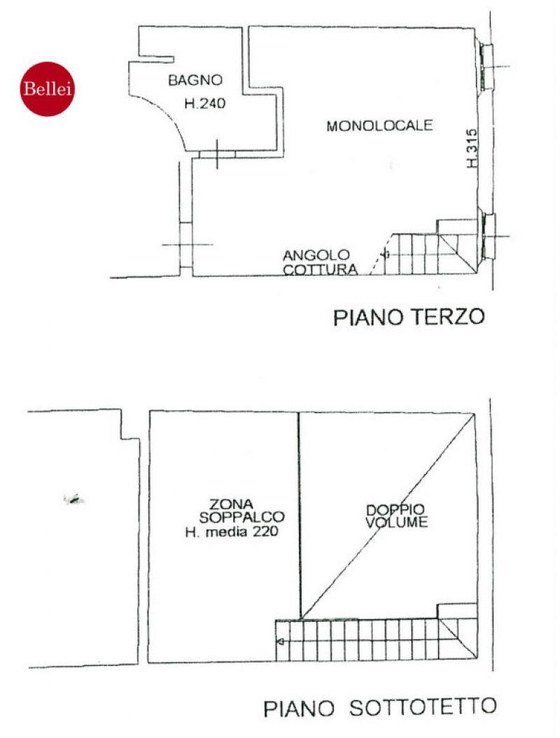 Vendita  bilocale Sassuolo  1 845979