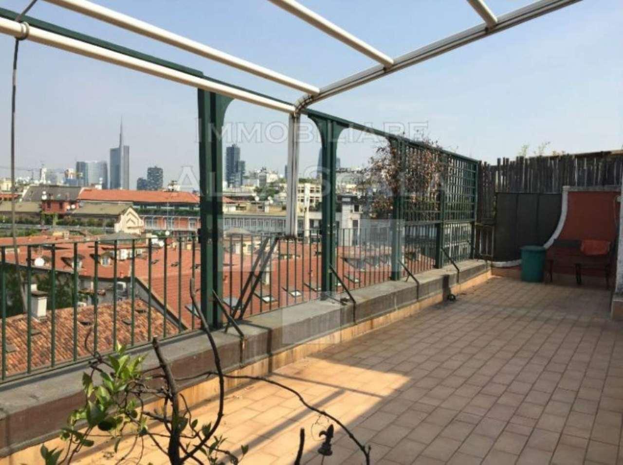 attico con terrazzo a Milano - Cambiocasa.it