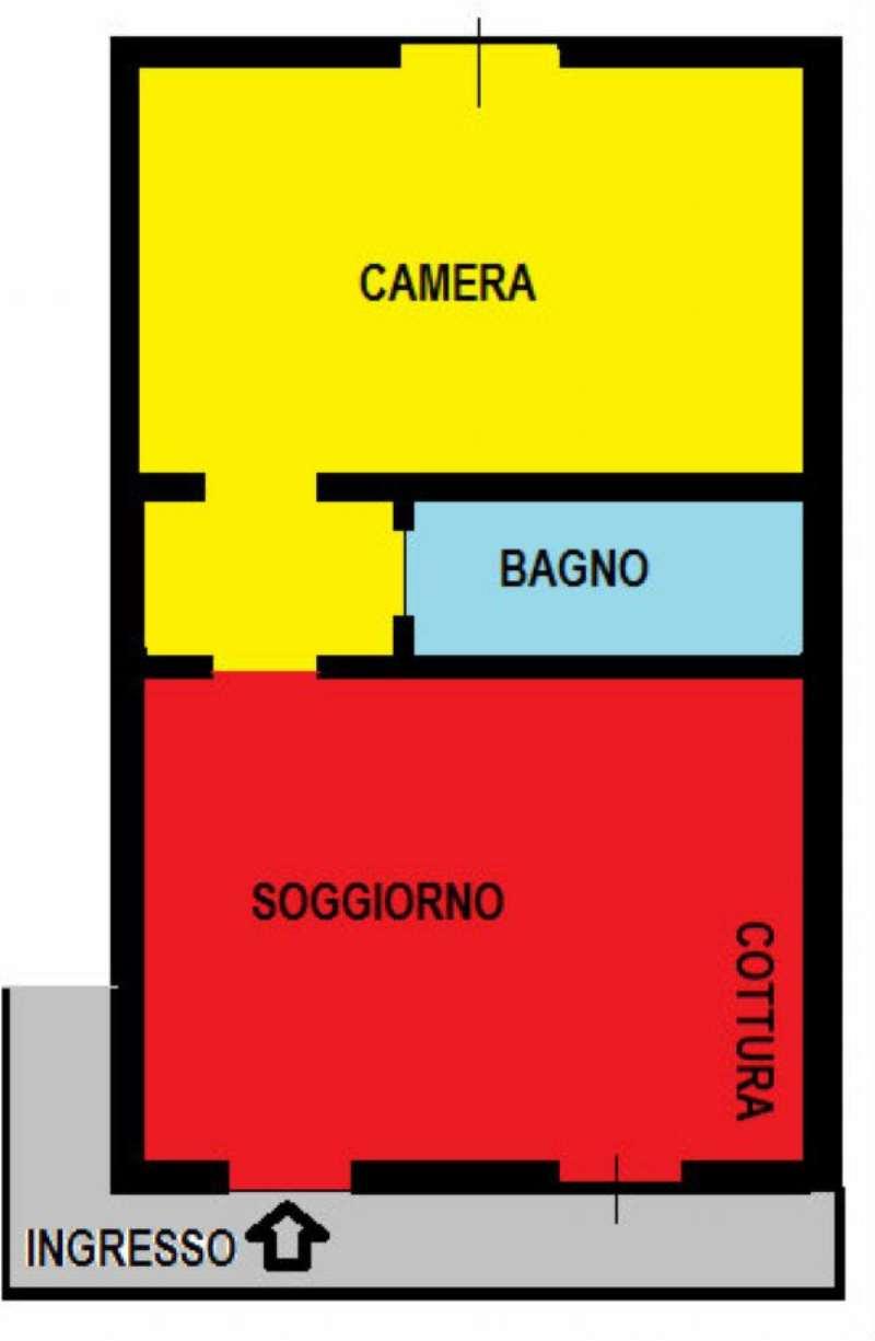 Vendita  bilocale Milano Via Vigevano 1 1018428