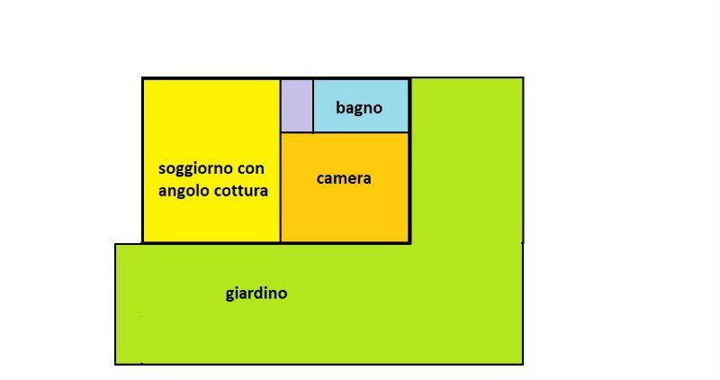 Vendita  bilocale Roncello Via Giovanni Paolo Ii 1 1019716