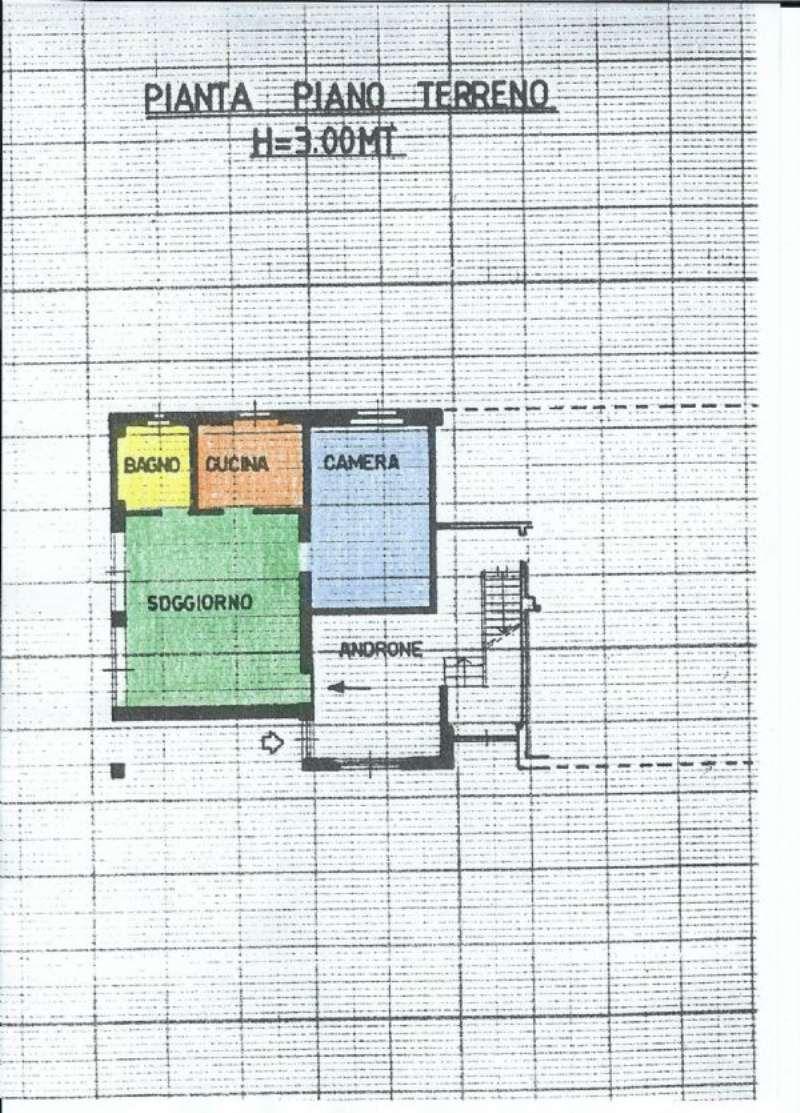 Vendita  bilocale Torino Strada Mongreno 1 1002524