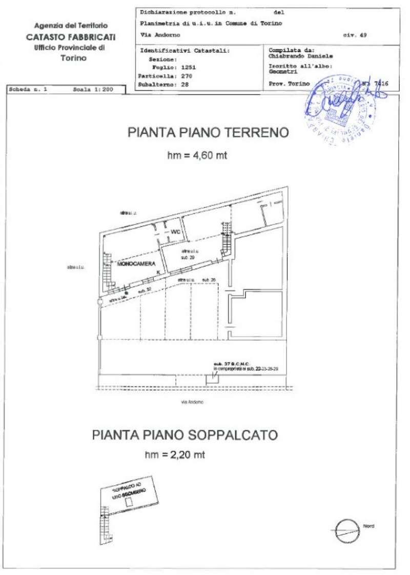 Vendita  bilocale Torino Via Andorno 1 870294
