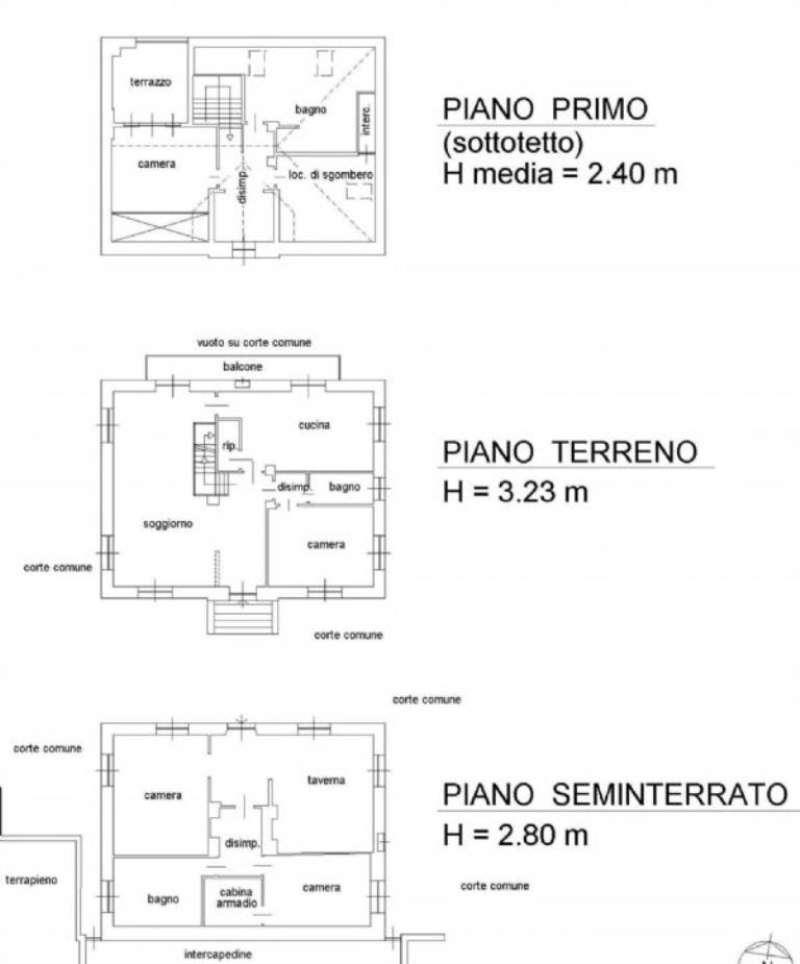 Torino Vendita VILLA Immagine 1