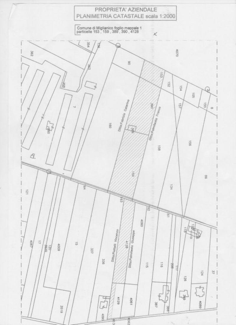 Terreno Edificabile Residenziale in vendita a Miglianico, 9999 locali, Trattative riservate | CambioCasa.it