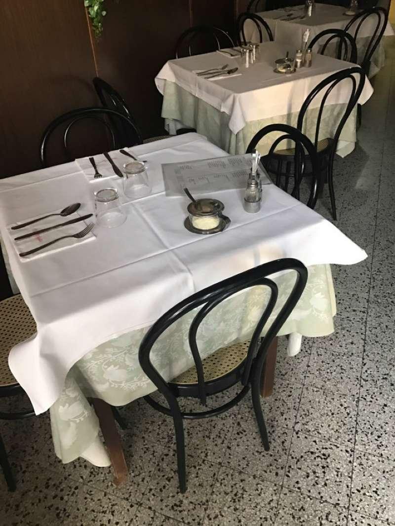 Milano Vendita RISTORAZIONE