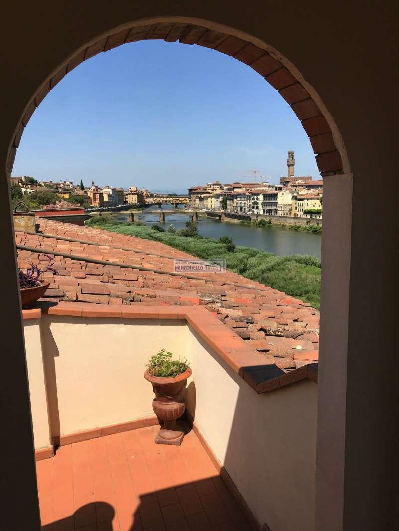 Firenze Affitto ATTICO