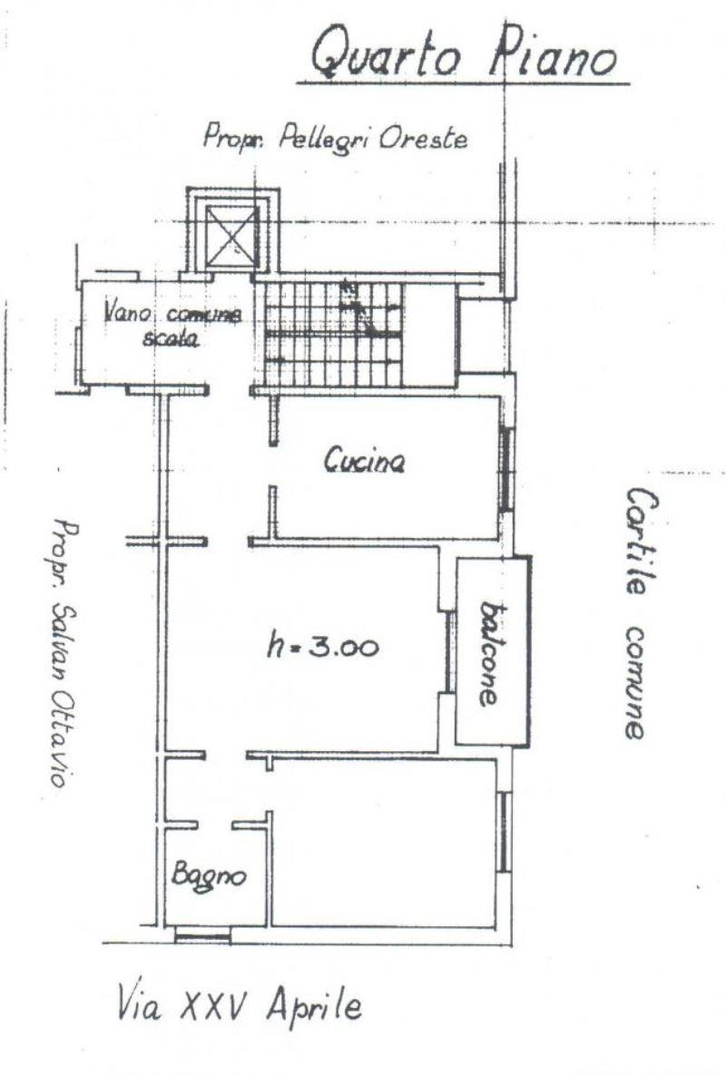 Vendita  bilocale Vimodrone Via Delle Rimembranze 1 1079222