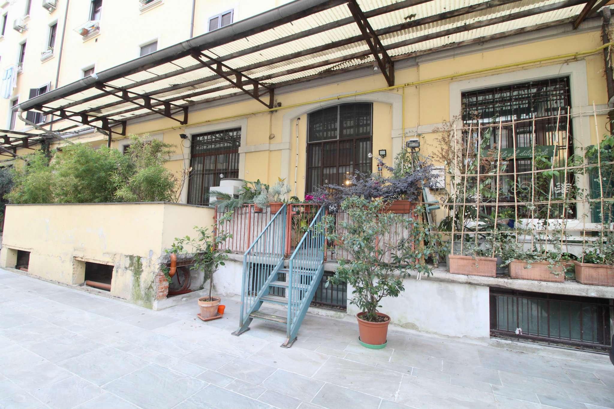 Loft / Openspace Milano Vendita € 520.000 zona 1 . Centro ...