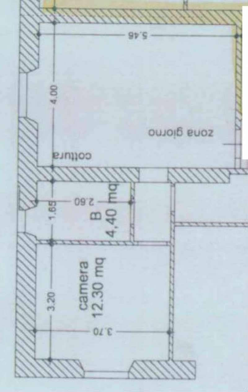 Appartamento ristrutturato in vendita Rif. 8522722
